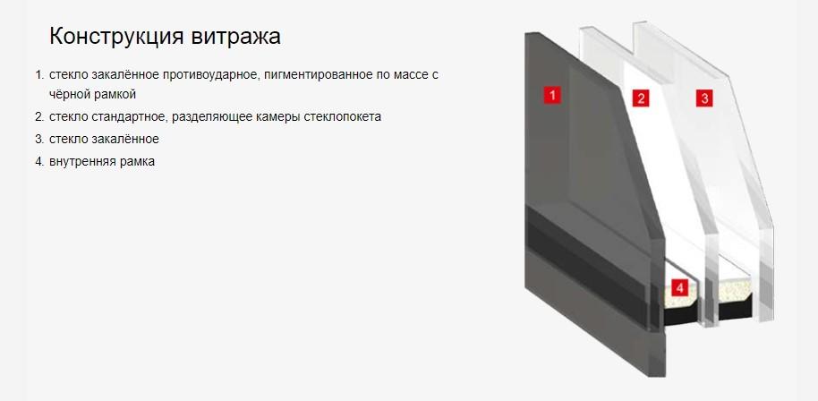 konstrukciya-vitrazha
