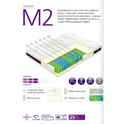 матрас М2 средний / средний